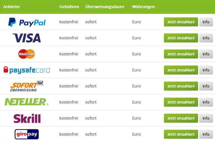 paysafecard guthaben auf paypal übertragen