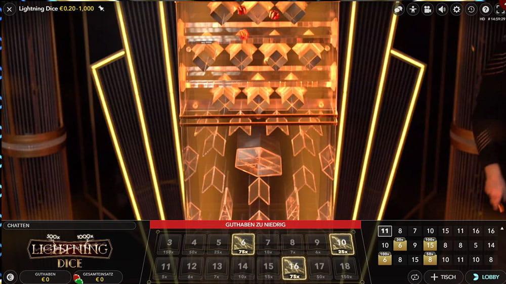 Free slots 7777 games