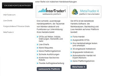 Vorschaubild InterTrader Plattform