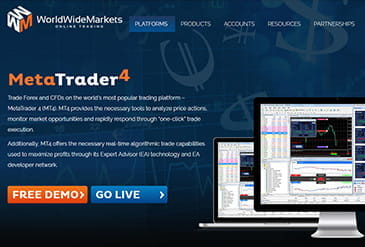 MetaTrader 4 bei WorldWideMarkets
