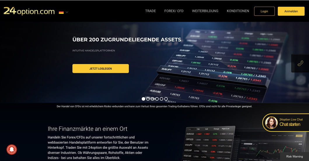 Cfd trading account
