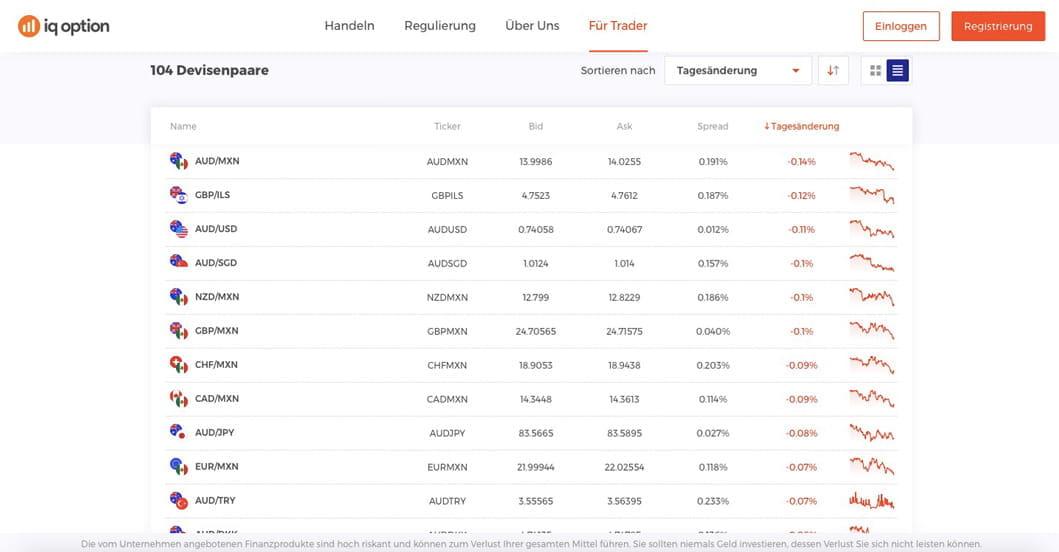 iq option erfahrungsbericht iq option test klärt auf indikatoren richtig einsetzen trading ratgeber teil 10