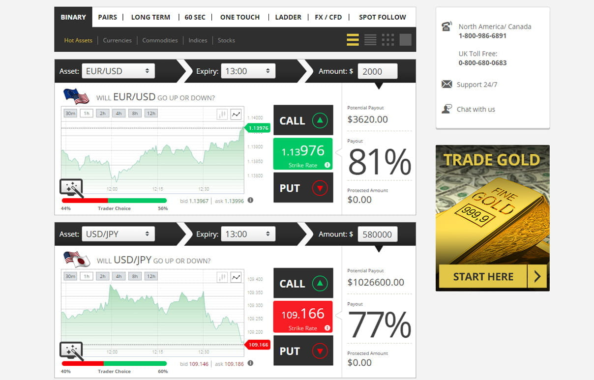 Why are people in south africa interested in binary options trading