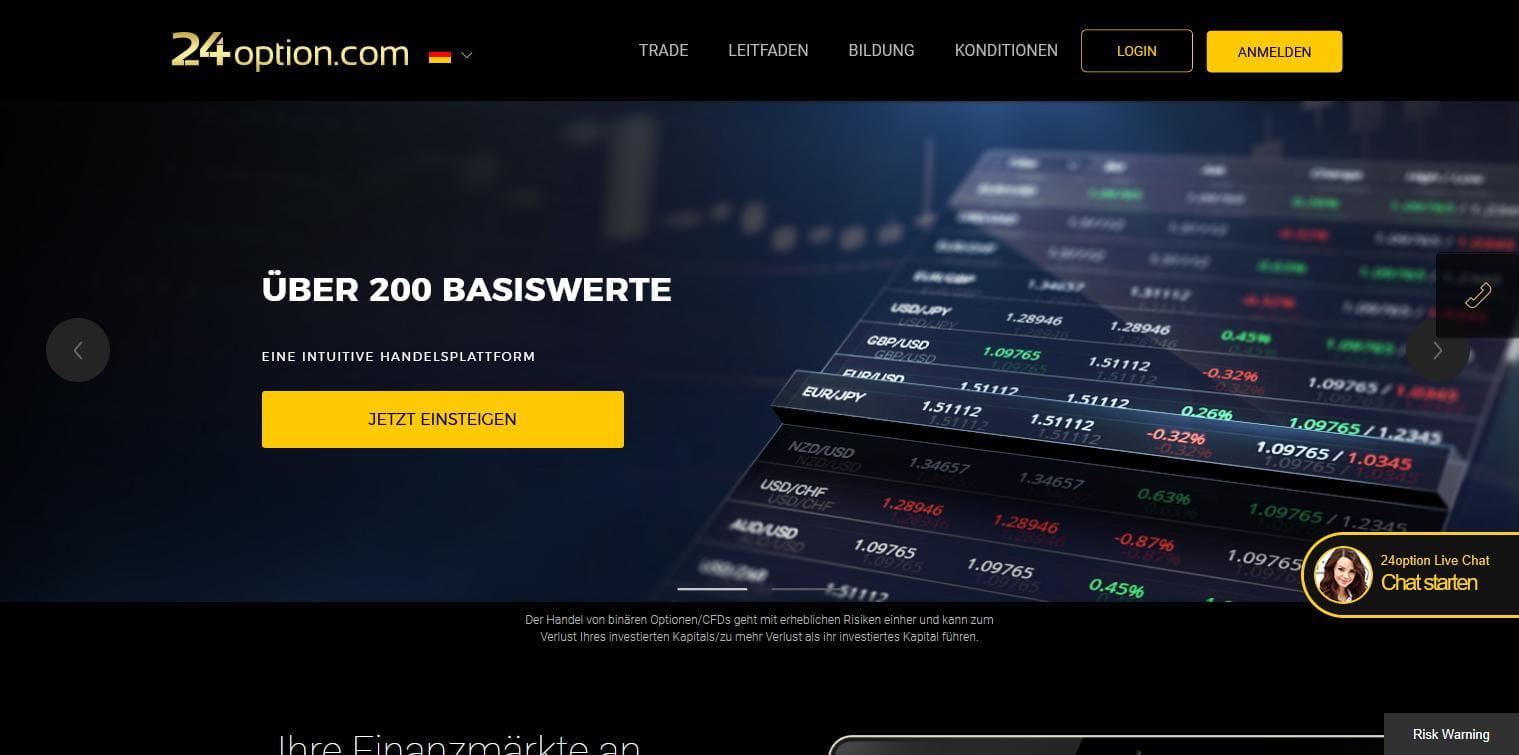 interactive brokers erfahrung