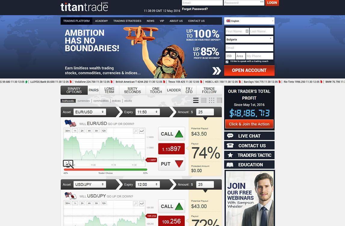 titantrade erfahrungen testbericht für trading binäre optionen wege um jetzt geld zu bekommen