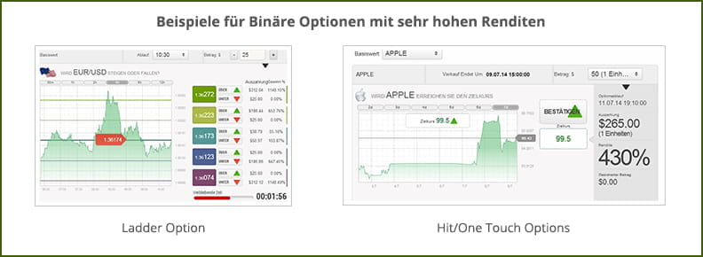 Automatisierter handel binre optionen broker