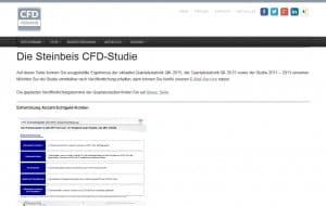 CFD Studie