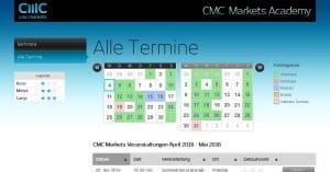 CMC Markets Akademie