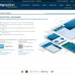 anyoption Trading App Aktualisierung