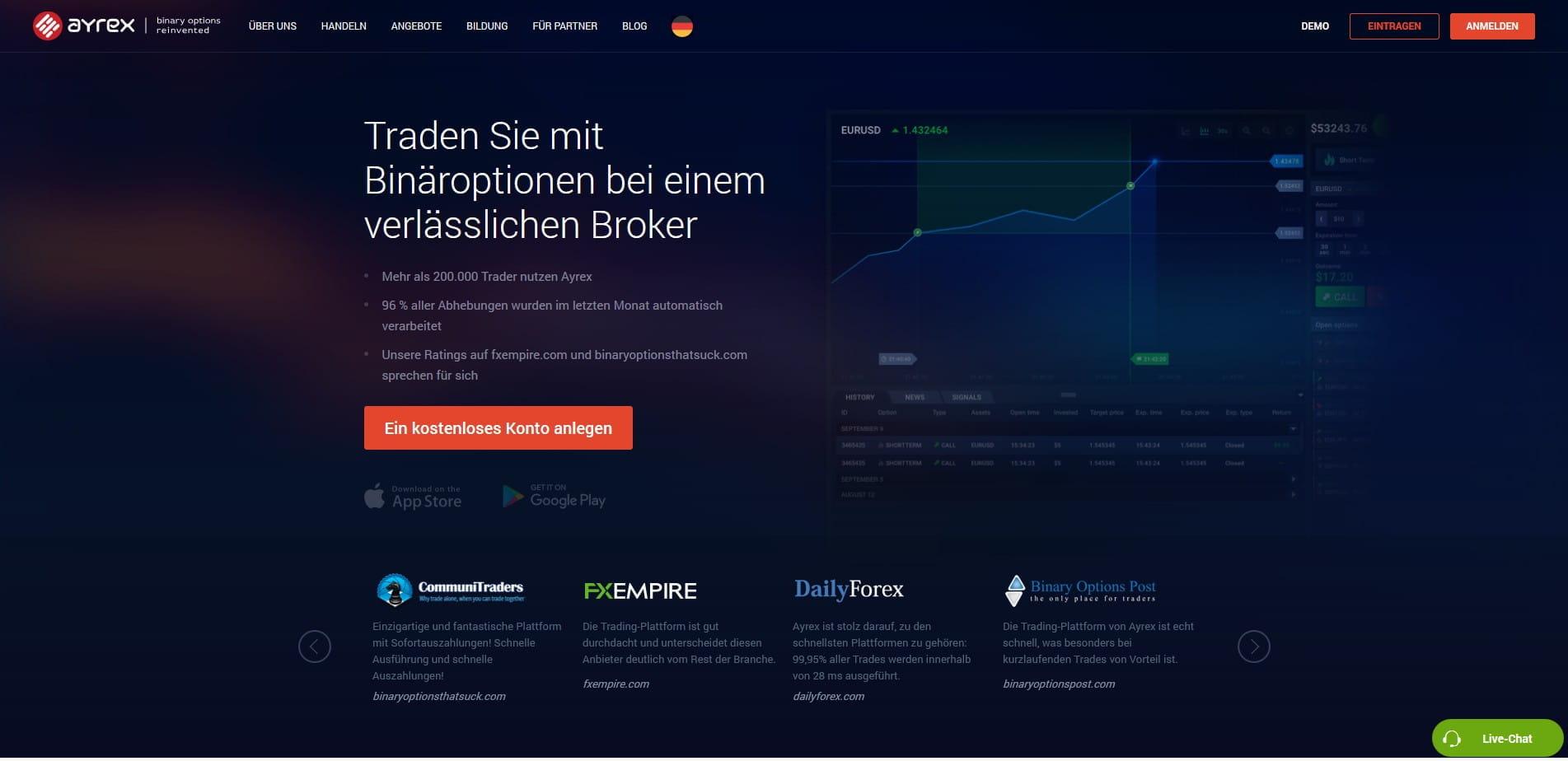 wie funktionieren trading apps