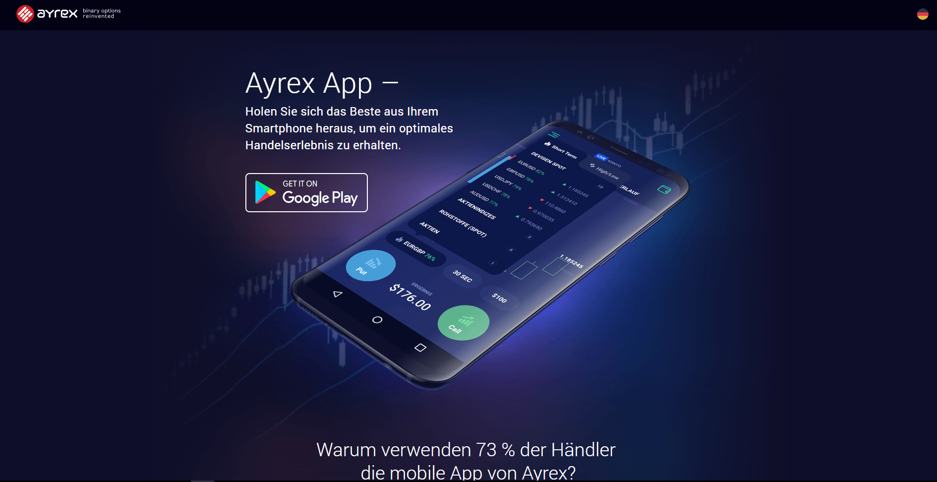 binäre optionen demokonto app